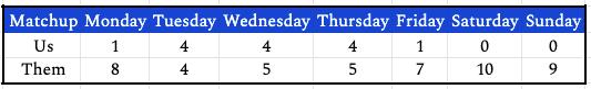 week16daily