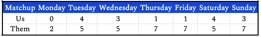 week17daily