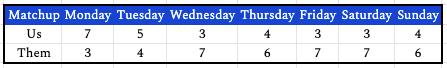 week18daily