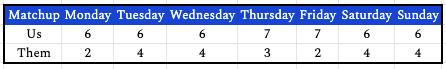 week19daily