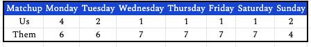 week20daily