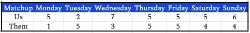 week21daily