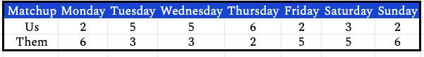 week23daily