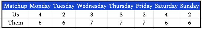 week9daily