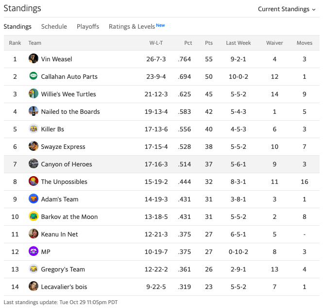 19canyonstandings3.png