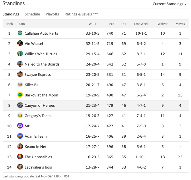 19canyonstandings4.png