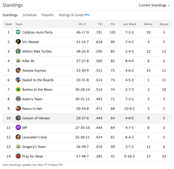 19canyonstandings6.png