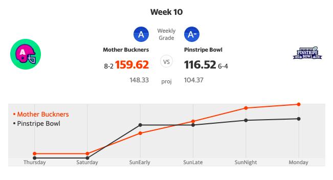 week10matchup.png