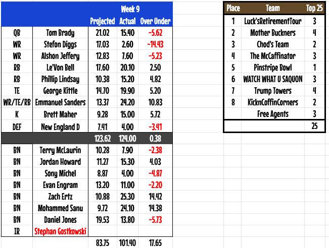 week9players.png
