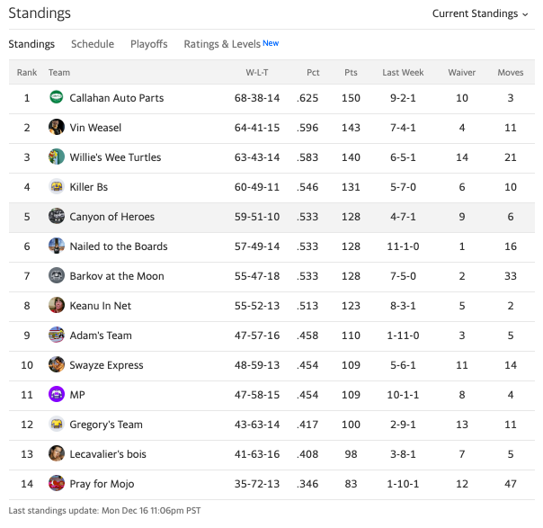 19canyonstandings10.png
