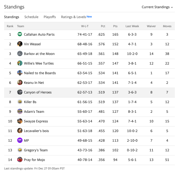 19canyonstandings11.png