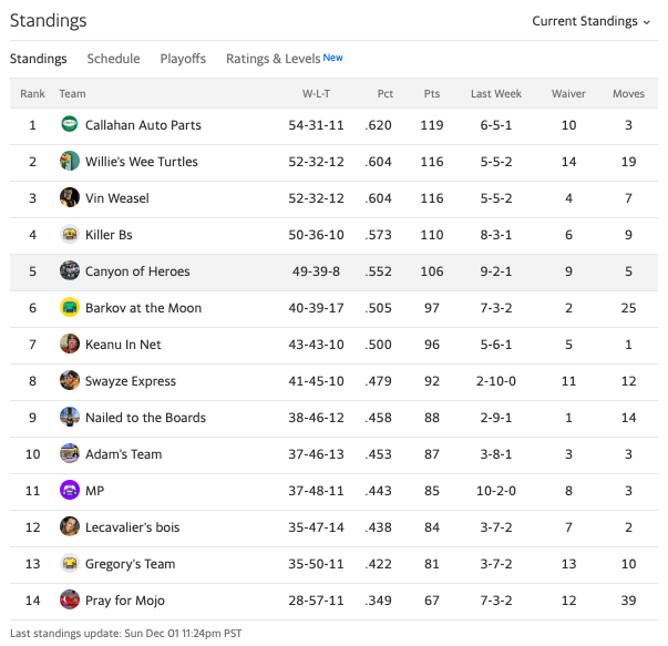 19canyonstandings8.png