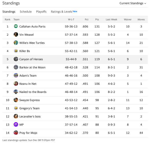 19canyonstandings9.png