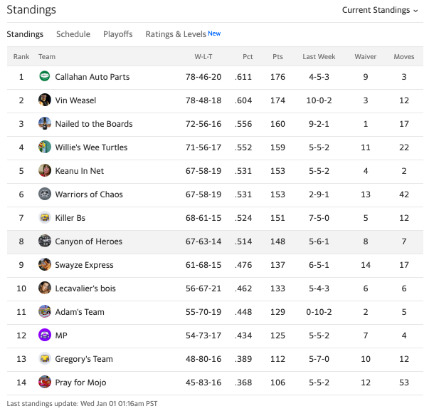 19canyonstandings12.png
