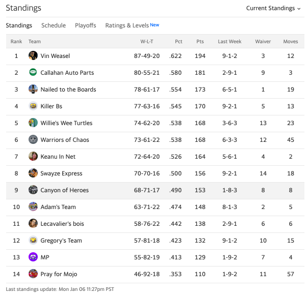 19canyonstandings13.png