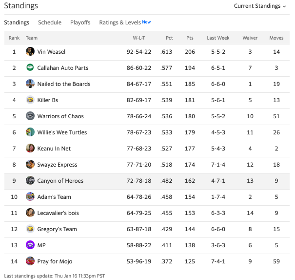 19canyonstandings14.png