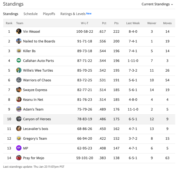 19canyonstandings15.png