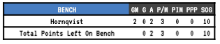 fhkybench11
